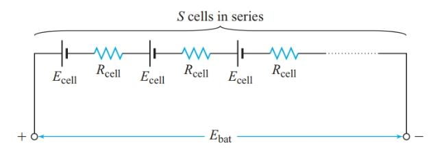 Equivalent circuit of a series-connected battery