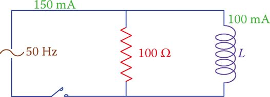 parallel rlc Circuit ofExample 3.