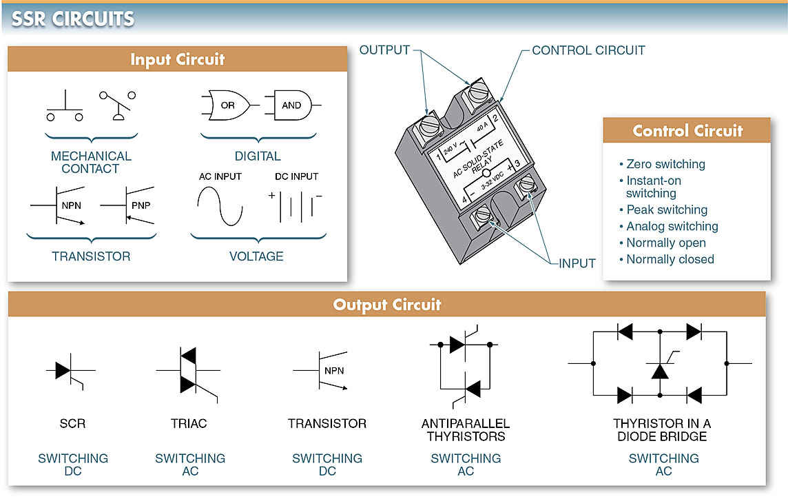 Solid State Relay Circuit Components Electrical A2z Of Some The Basic Scr Circuits Thyristor And