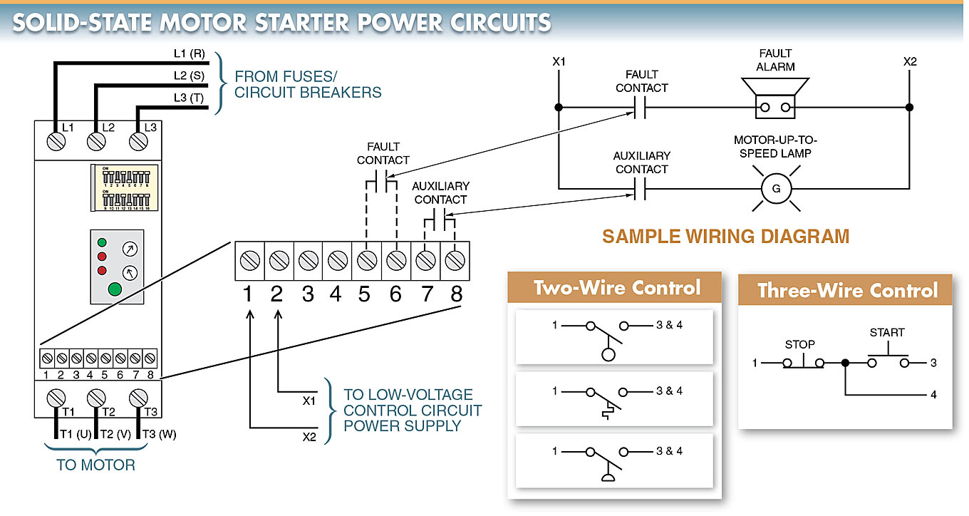solid state motor starter power circuits