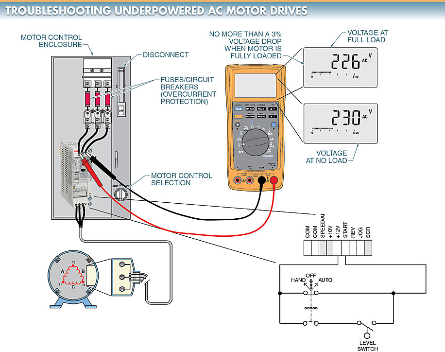 variable frequency drive troubleshooting