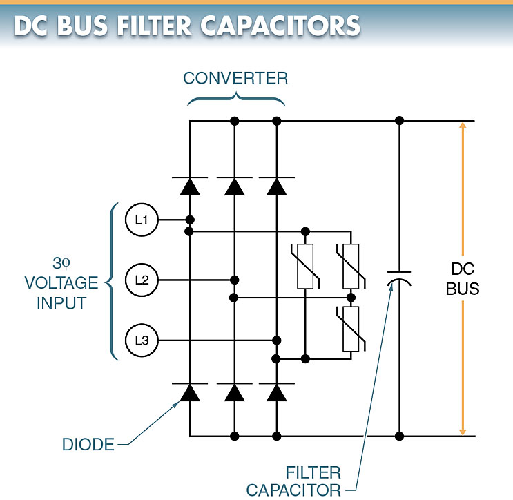 variable frequency drive dc bus filter capacitors