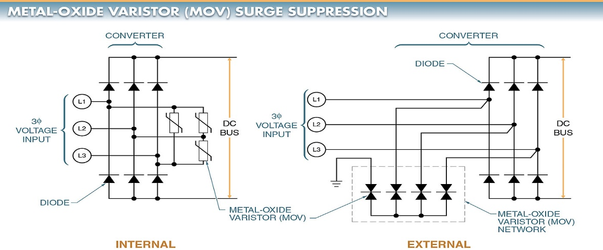 metal-oxide varistor suppression