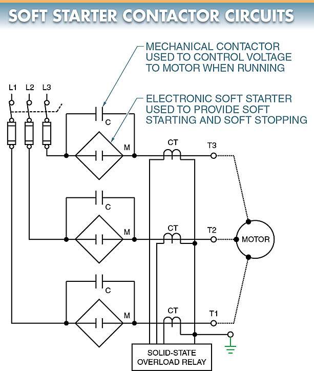 soft starter contactor circuits