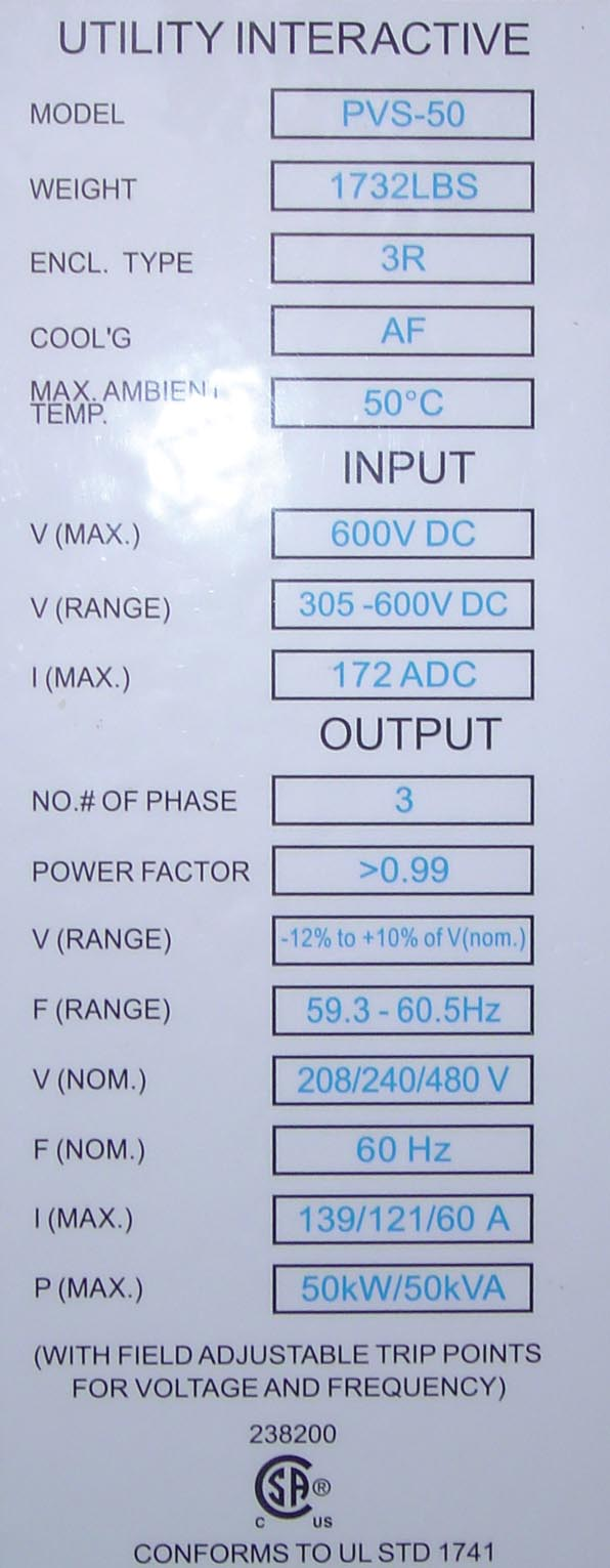Inverter nameplate information