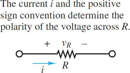 Ohms law implies that current is directed from high (+) to low (-) potential.