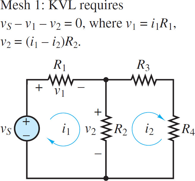 Assignment of mesh currents and voltages around mesh 1