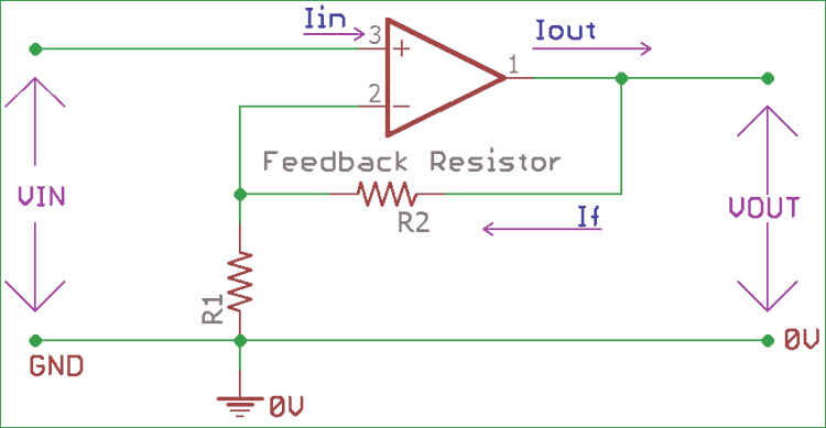 Inverting & Non-Inverting Operational Amplifier Basics