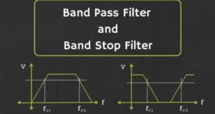 Band Pass Filter Frequency Response