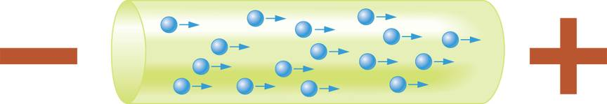 Directed electron motion in copper.
