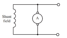 Schematic of a shunt motor.
