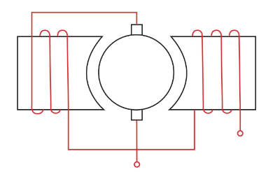 A series wound dc generator.