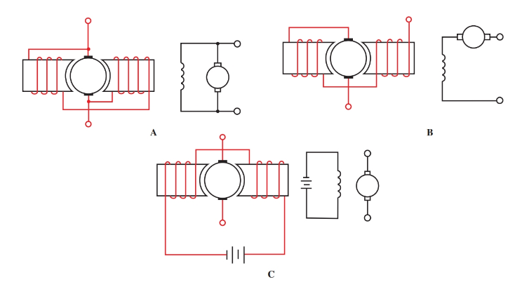 schematic diagrams of field winding connections of DC MOTOR