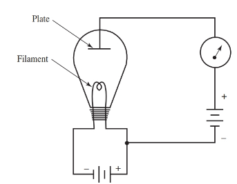 Circuit diagram of the Edison discovery.