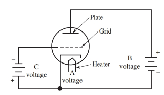 This triode circuit shows the connections for plate voltage and grid bias voltage.