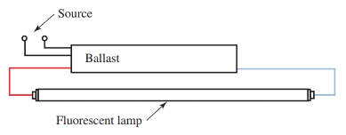 fluorescent lamp ballast is another form of transformer
