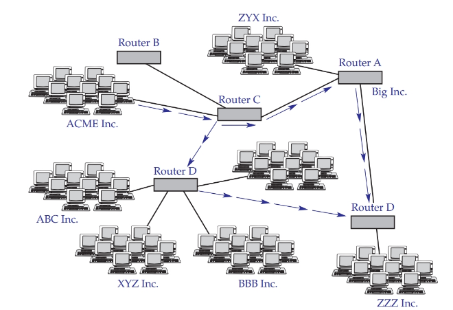 Wide Area Network (WAN) Illustration with Routers