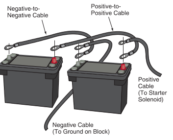 Batteries Connection in Parallel