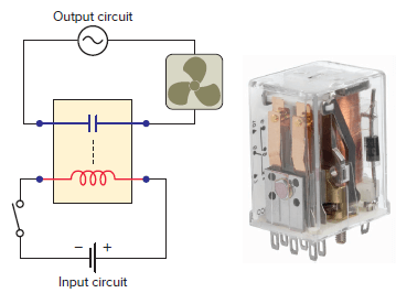 Electromagnetic control relay.