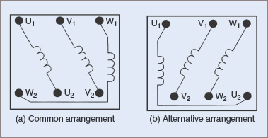 Three-phase induction motor terminals