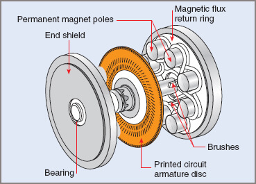 General construction features of a printed circuit motor