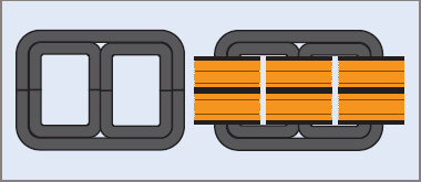 Three-phase C-core formed from rolled and bonded transformer steel strip