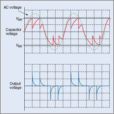 Diac trigger circuit waveforms