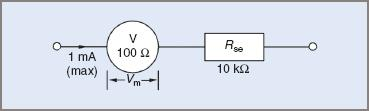 moving coil meter example