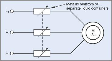 Basic power circuit for primary resistance induction motor starting