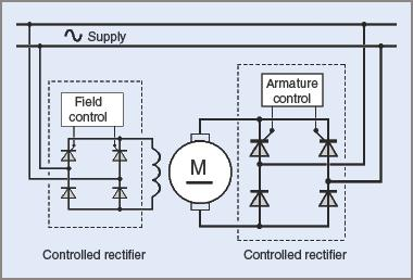 Solid-state control of a DC motor (circuit diagram)
