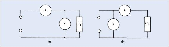 olt-ammeter circuits for determining an unknown resistance